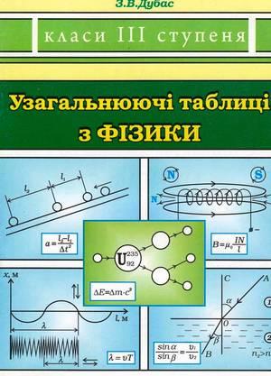 Узагальнюючі таблиці з фізики. 10-11 класи.